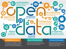 Open Data Readiness: Mauritius well positioned to start implementing